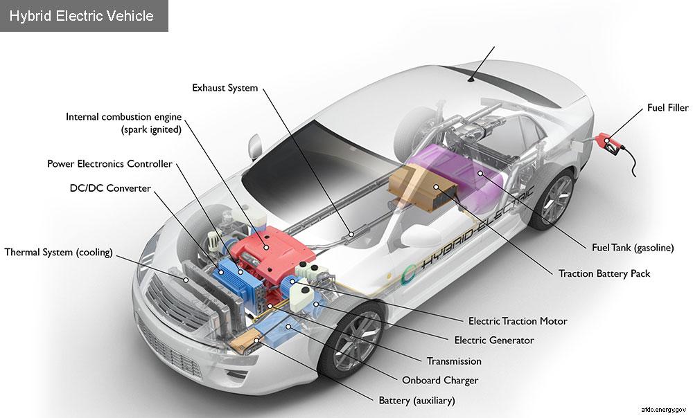 Race Car Fuel Cell Uk